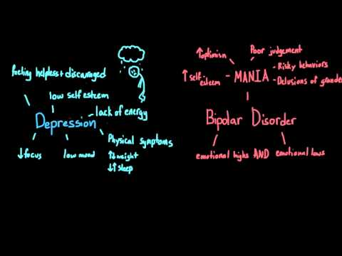 Introduction to Psychology: Depression and Bipolar Disorder