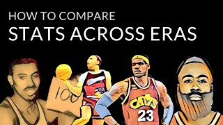 NBA stat inflation | Comparing today