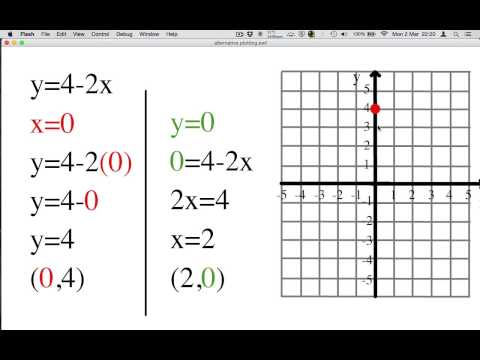 How to draw a straight line by finding only two points.