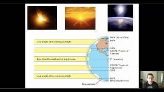 Climate Factors Sunlight Latitude Seasons