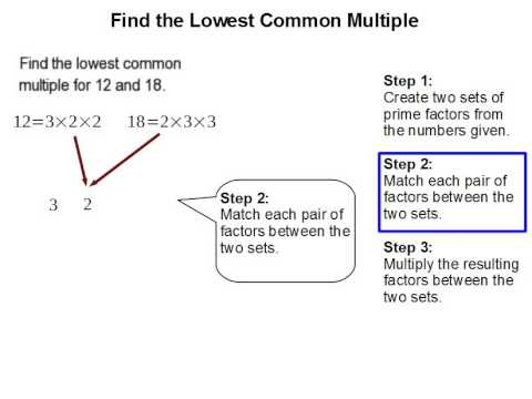 How to Find the Lowest Common Multiple