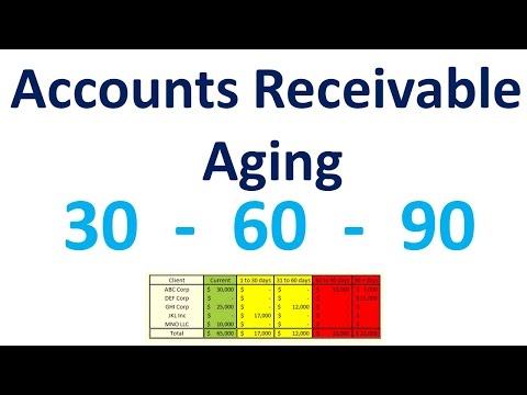 Accounts receivable excel - Quick Aging Report using Excel