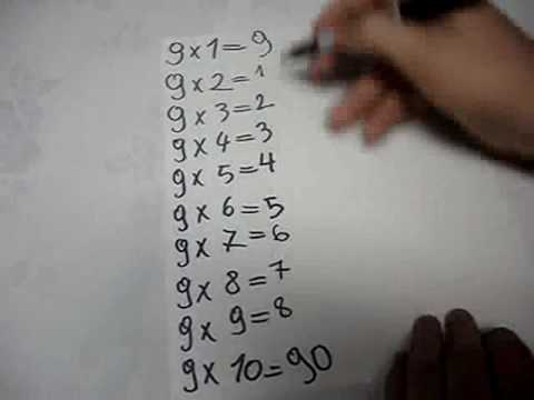 Fastest Way to learn multiplication table 9