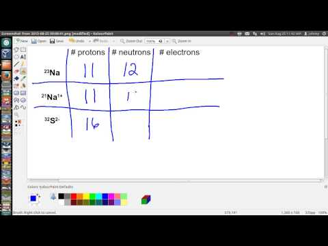 Request - How to calculate the number of protons, electrons, and neutrons - Johnny Cantrell
