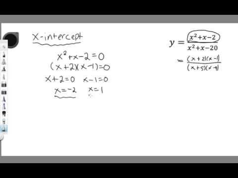 X-intercepts of a Rational Function