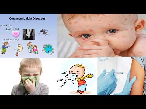 Communicable Diseases : Causes Prevention & Types with Examples of Communicable diseases