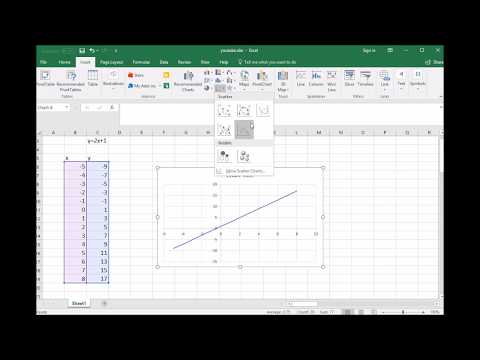 How to graph a linear equation using MS excel