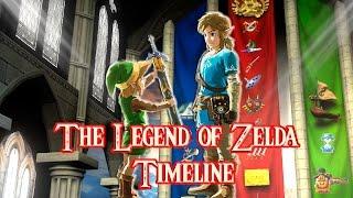Legend of Zelda Timeline (With Breath of the Wild)
