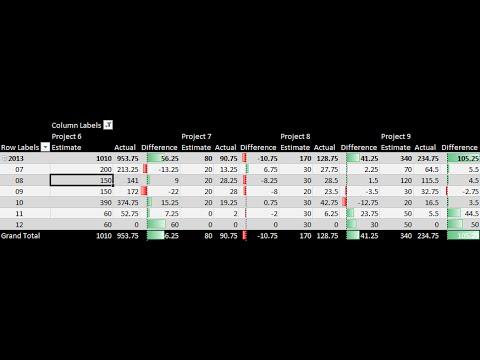 Excel tutorial on planning