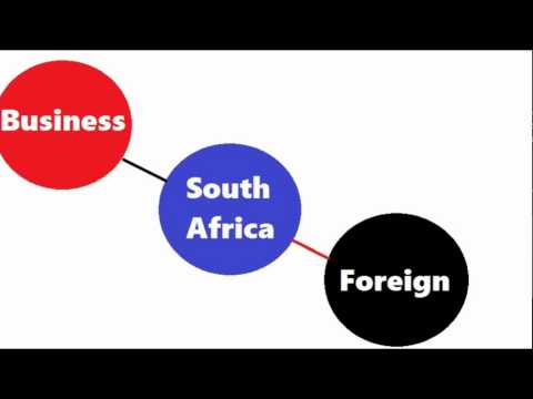 Company registration in South Africa I Incorporation
