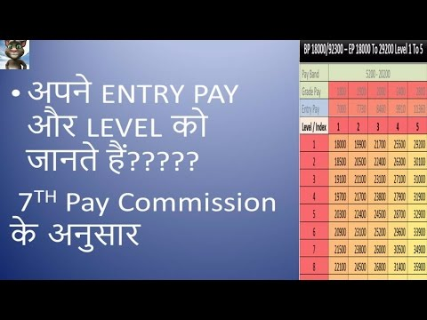 Pay Fixation, ENTRY PAY AND LEVEL  in 7th pay commission, जानिए 7th pay commission की नई salary