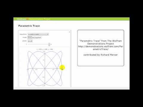 Introduction to Parametric Equations