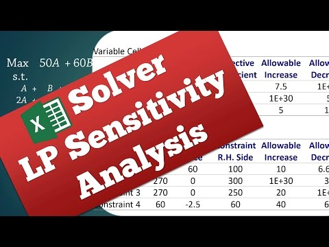 LP Sensitivity Analysis - Interpreting Excel's Solver Report