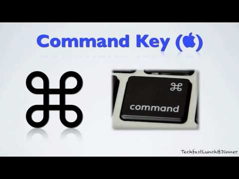 Just what do those damn Apple Symbols mean? Apple Keyboard Symbol Guide for Mac Newbies