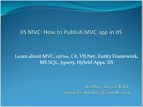 IIS MVC: Publish MVC App in IIS