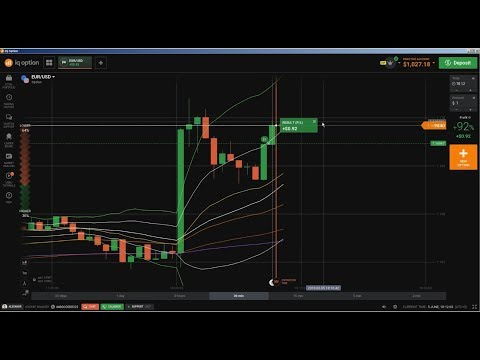 💱 Online Trading: live trading, trading strategies, market summary, trend meaning forex 2018