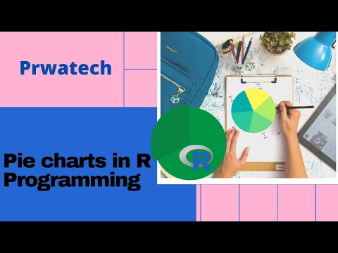 R - pie charts