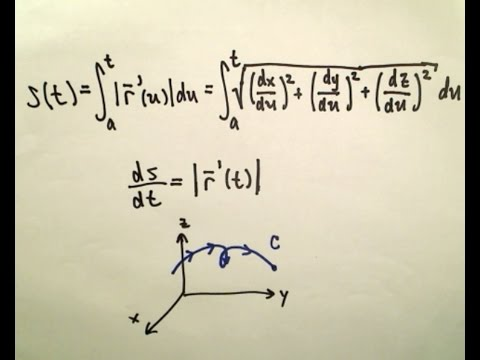 Parametrize a Curve with Respect to Arc Length