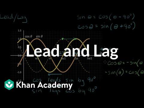 Lead Lag