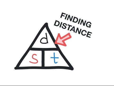 Finding Distance (know speed, time)