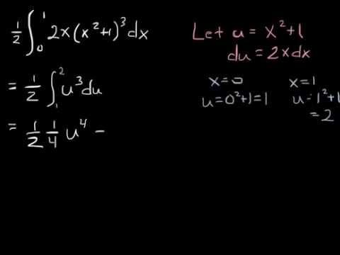 U-Substitution With Definite Integrals