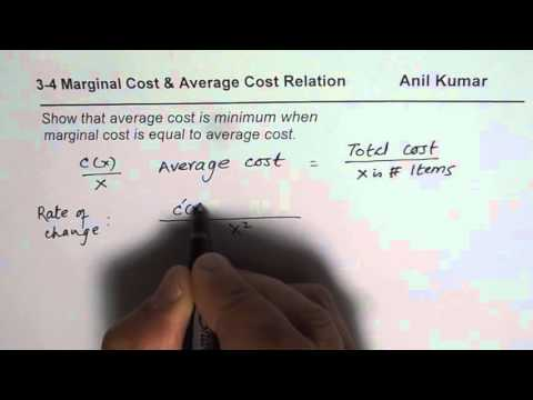 Average Cost and Marginal Cost Relation in Calculus Optimization