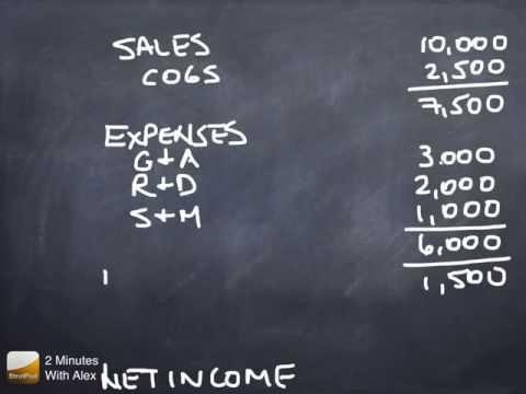 Income Statement, Cont'd: EBITDA, Net Income