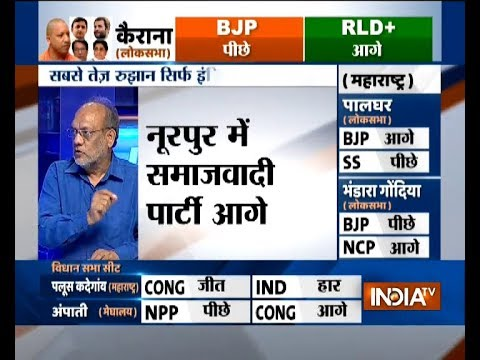LS Bypoll Results: Congress lead by 18525 votes in Shahkot, SP leading by 5308 votes in Noorpur