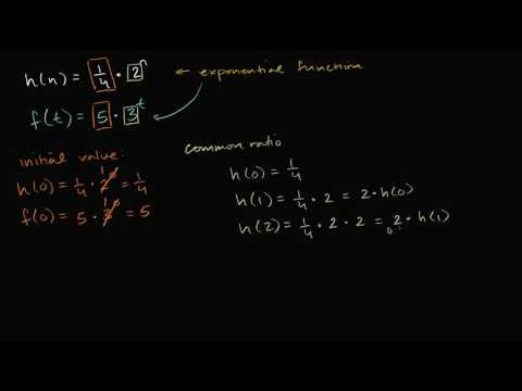 Initial value & common ratio of exponential functions | High School Math | Khan Academy