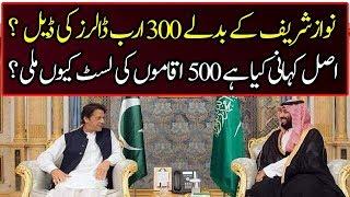 Imran Khan Has Completed his Tour to Saudi Arabia and UAE