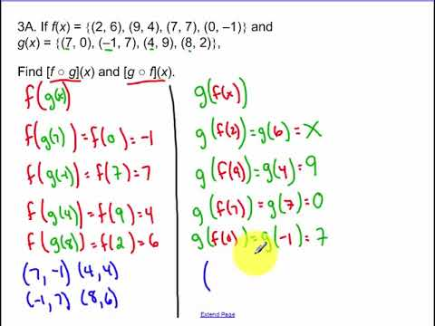 6.1 - Operation of Functions (Fixed 1-3-18)