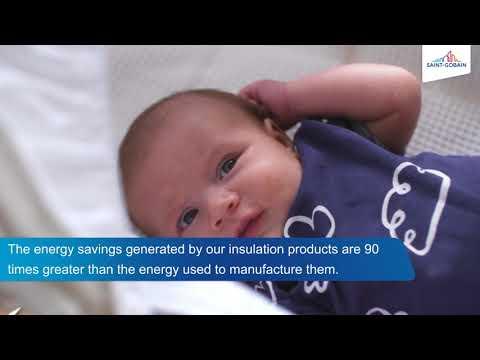 Energy Usage Reduction