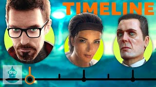 The Complete Half-Life Timeline - From Half-Life to Half-Life Alyx
