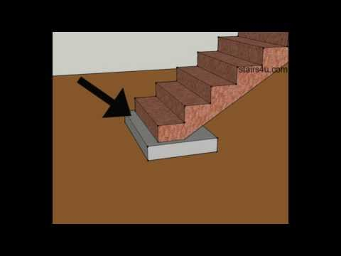 Concrete Stair Pad and Footing Locations Are Critical - Construction and Building