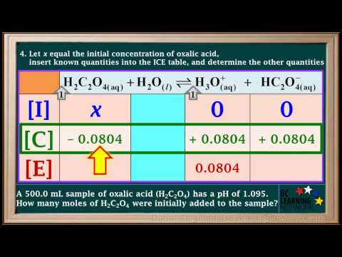 BCLN - pH and Ka to Initial Concentration - Chemistry