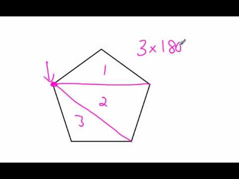 How to Find the Sum of Interior Angles of a Polygon