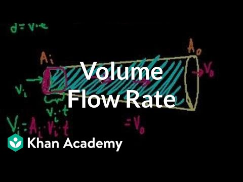 Volume flow rate and equation of continuity | Fluids | Physics | Khan Academy