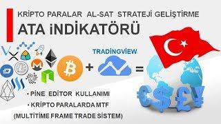 How to Create Сustom Alerts in TradingView - PakVim net HD
