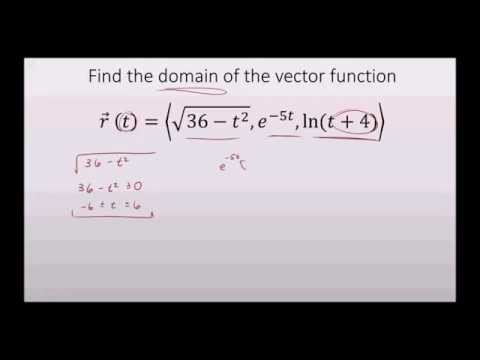 Finding the Domain of a Vector Function
