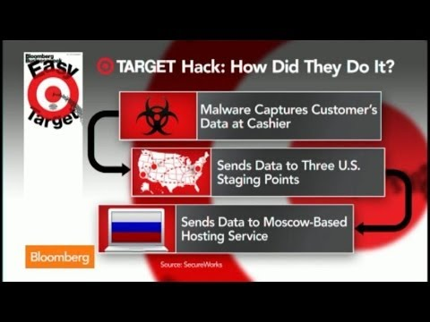 How Target Could Have Prevented Customer Data Hack