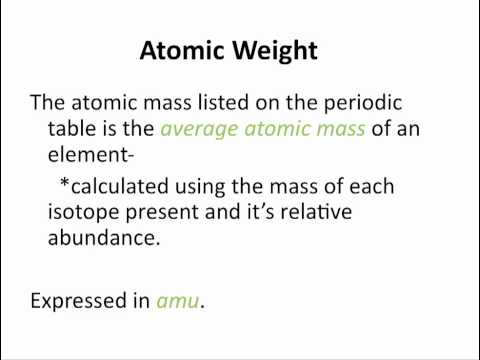 Atomic Weight and Average Atomic Mass - Chemistry Tutorial