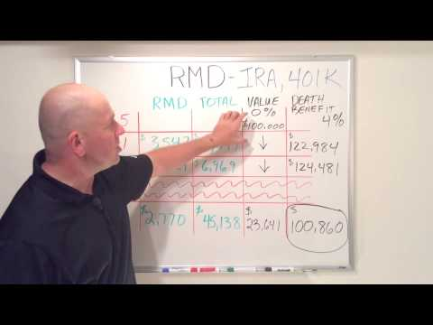 RMD Basics (Required Minimum Distributions)- (and a neat idea)