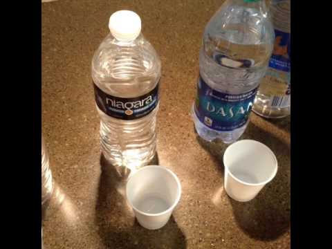 The water PH test