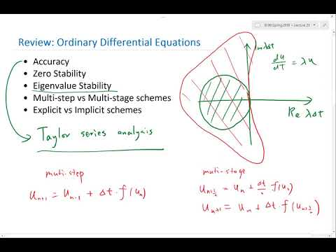 Review   Ordinary Differential Equations Part 2