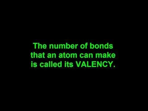 Oxygen, Nitrogen & Carbon and Covalent Chemical Bonds