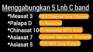 Channel TV Baru Measat 3a C band ZSport HD