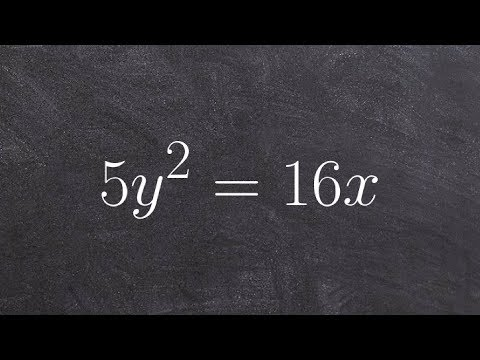 Given the equation of an parabola, find the vertex, focus and directrix