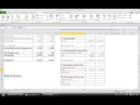 FinShiksha - Fixed Asset Turnover Ratio