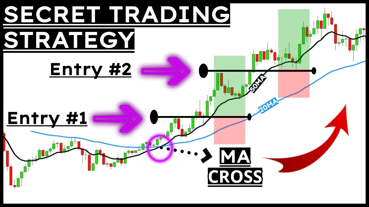 This is The Trading Strategy The Top 5% Use... (and it makes trading way too easy!)