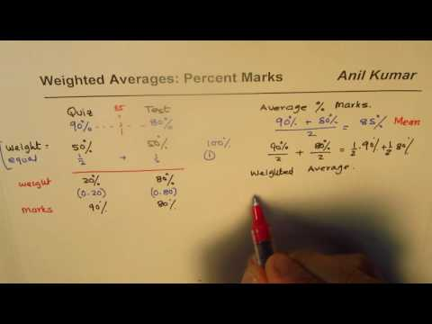 Weighted Average Calculations for Percent Marks